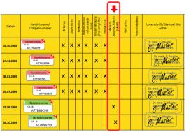 Impfausweis©Oberschule Nienburg